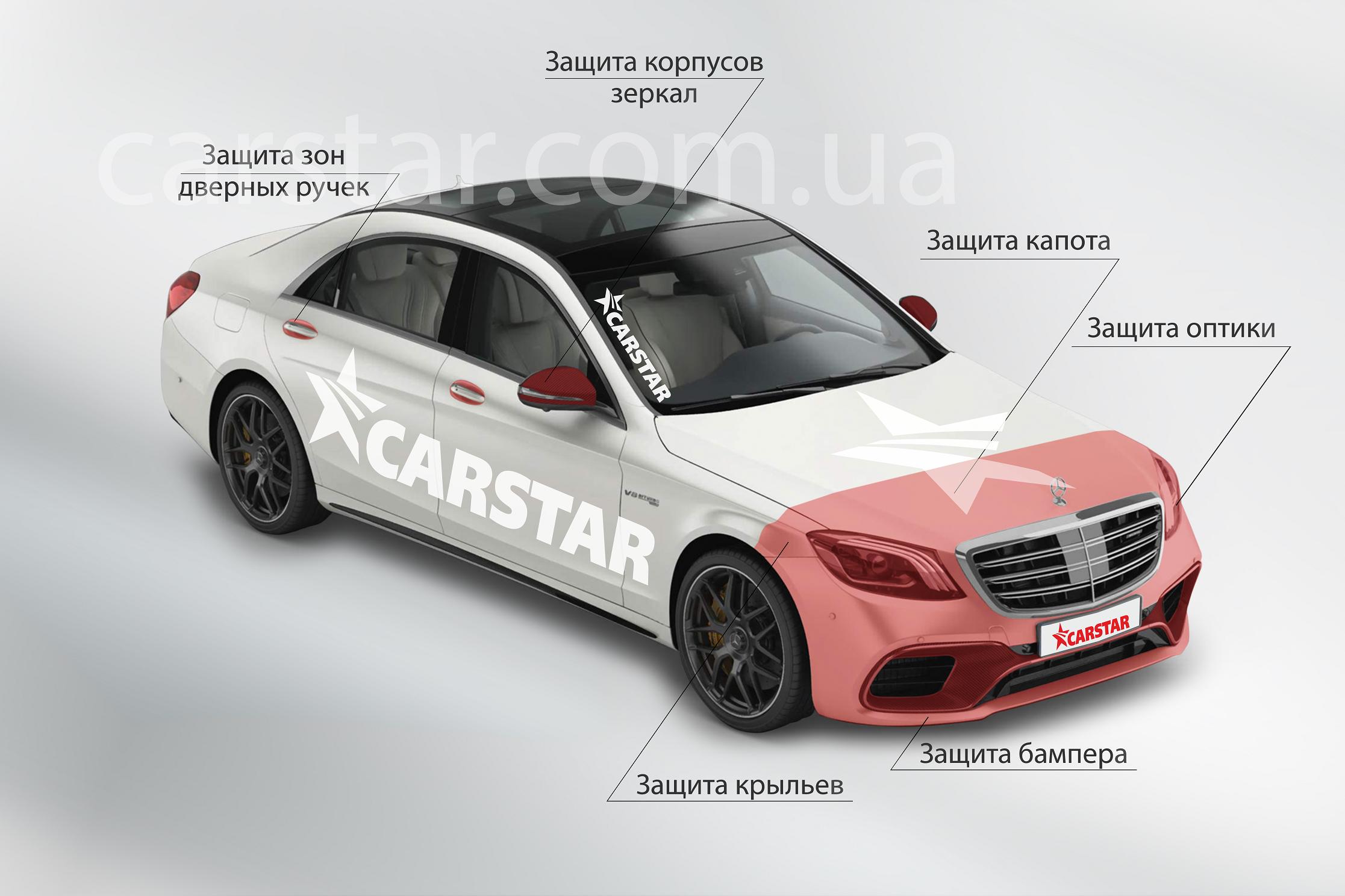 Антигравийная пленка CarStar